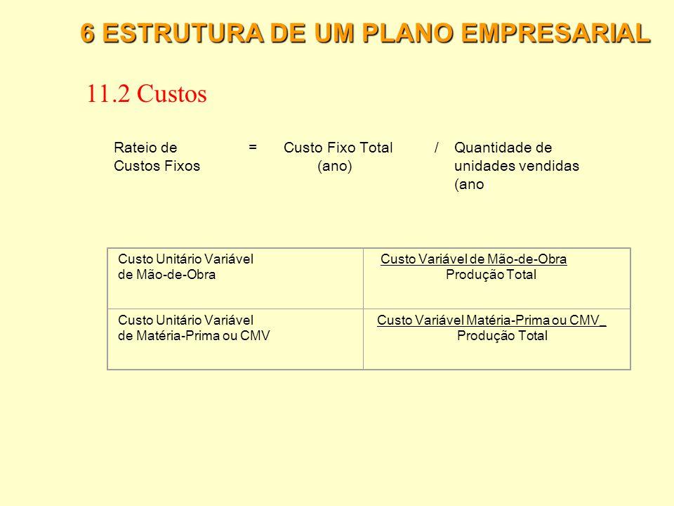11.2 Custos 6 ESTRUTURA DE UM PLANO EMPRESARIAL Rateio de =