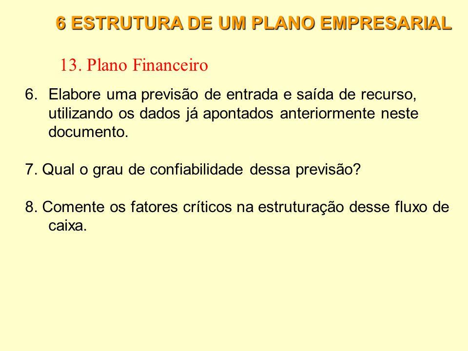 13. Plano Financeiro 6 ESTRUTURA DE UM PLANO EMPRESARIAL