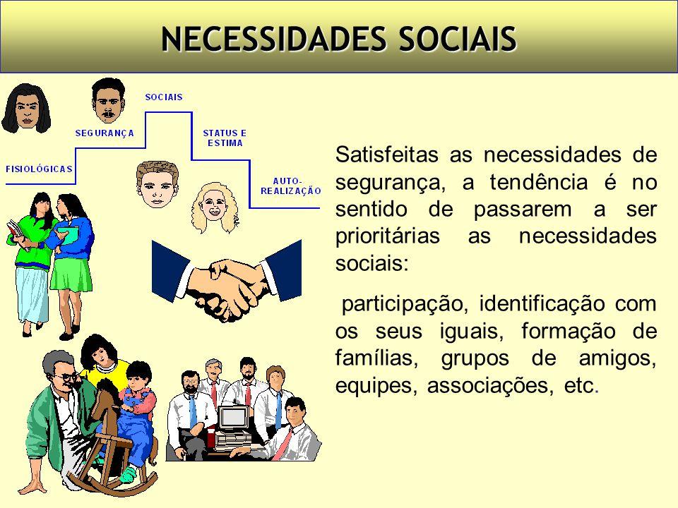 NECESSIDADES SOCIAIS Satisfeitas as necessidades de segurança, a tendência é no sentido de passarem a ser prioritárias as necessidades sociais:
