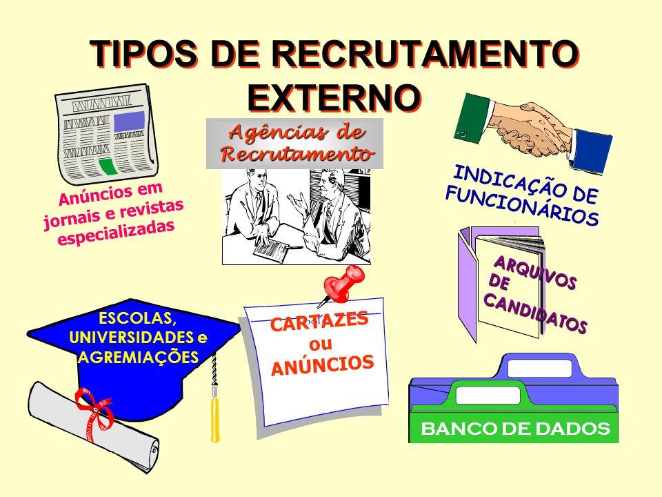 TIPOS DE RECRUTAMENTO EXTERNO