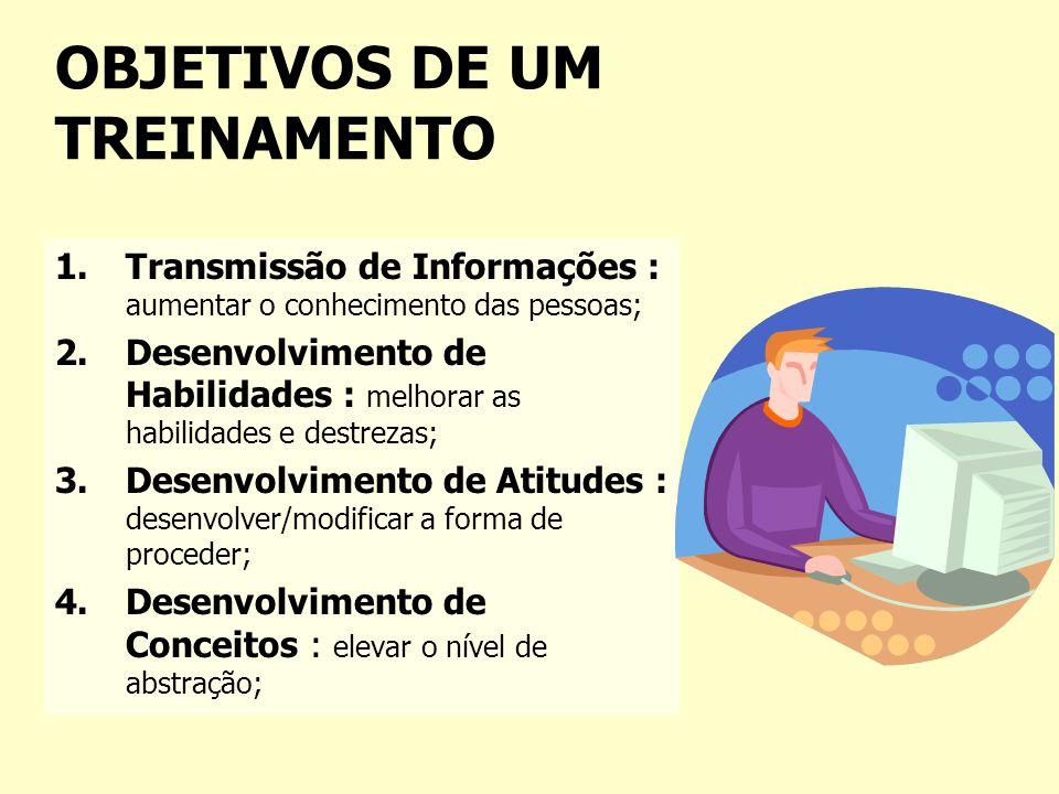 OBJETIVOS DE UM TREINAMENTO