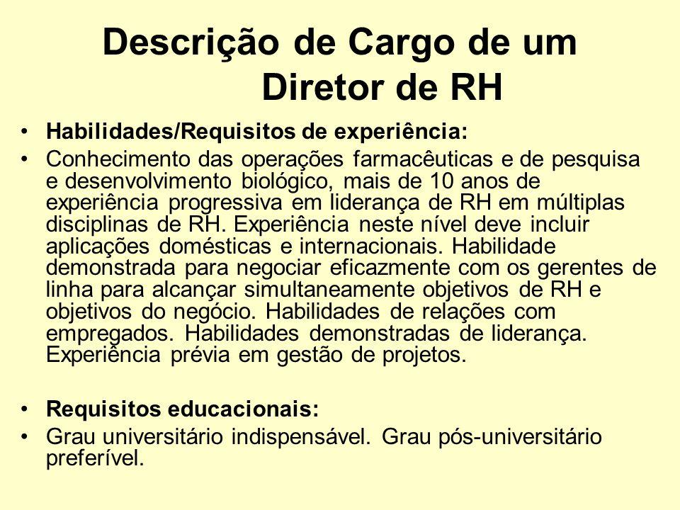 Descrição de Cargo de um Diretor de RH