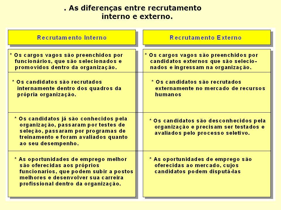 . As diferenças entre recrutamento