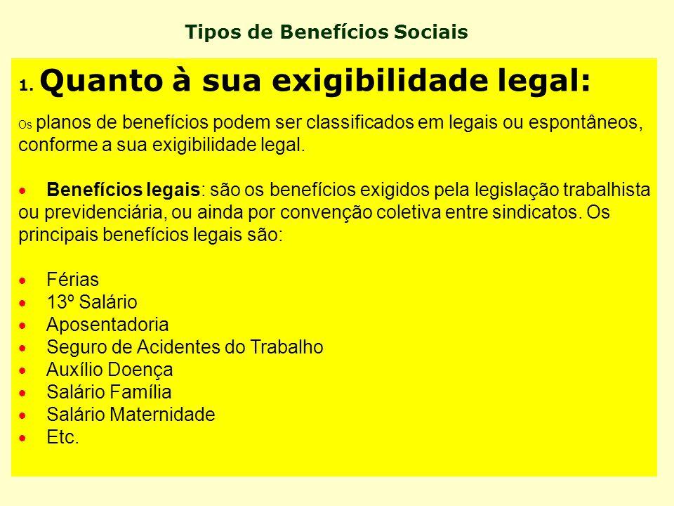 Tipos de Benefícios Sociais