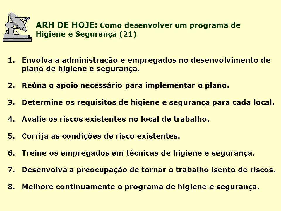 ARH DE HOJE: Como desenvolver um programa de