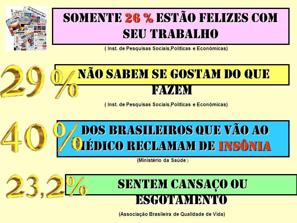 (Associação Brasileira de Qualidade de Vida)