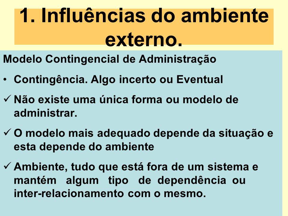 1. Influências do ambiente externo.