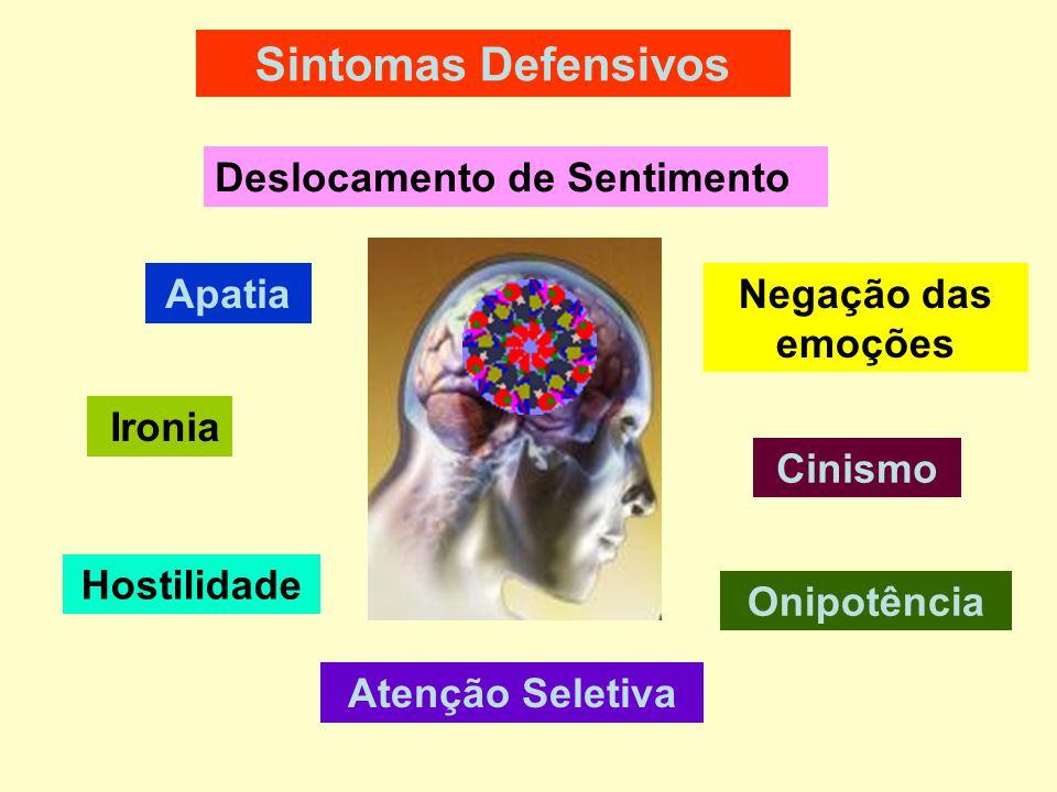 Sintomas Defensivos Deslocamento de Sentimento Apatia