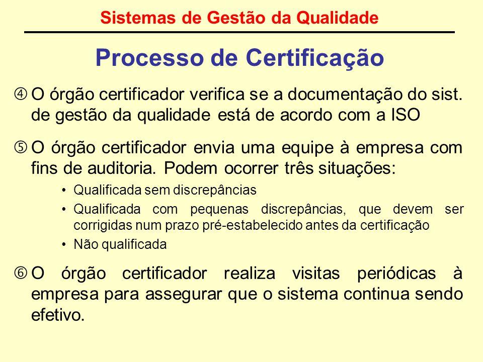 Sistemas de Gestão da Qualidade Processo de Certificação