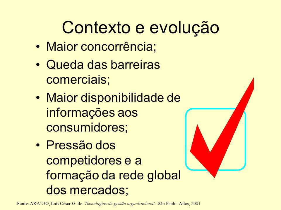 Contexto e evolução Maior concorrência;
