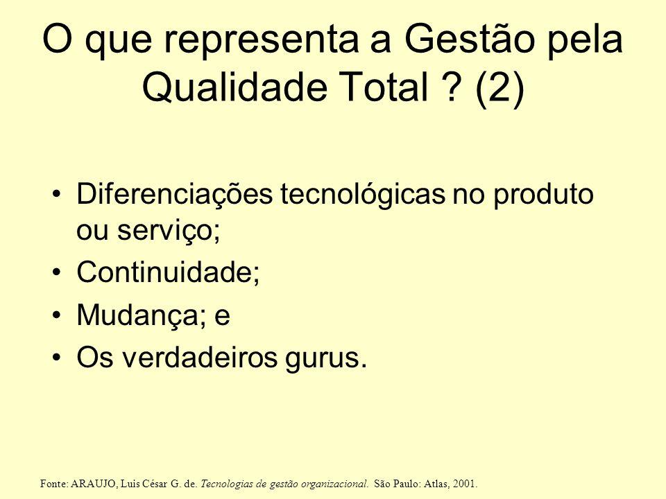 O que representa a Gestão pela Qualidade Total (2)