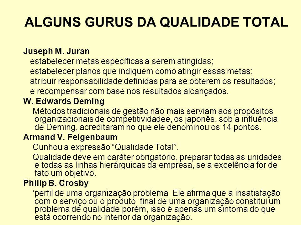 ALGUNS GURUS DA QUALIDADE TOTAL