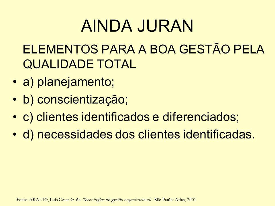 AINDA JURAN ELEMENTOS PARA A BOA GESTÃO PELA QUALIDADE TOTAL