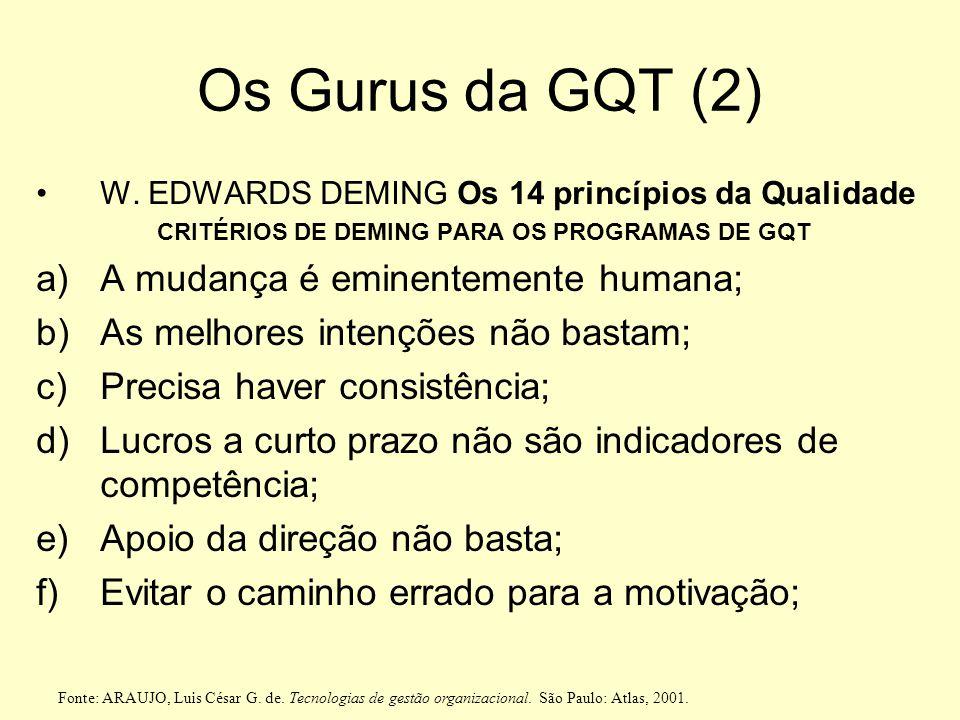 CRITÉRIOS DE DEMING PARA OS PROGRAMAS DE GQT