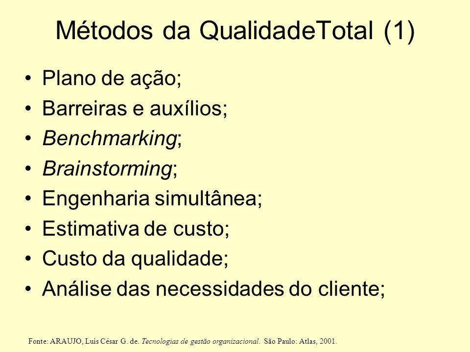 Métodos da QualidadeTotal (1)