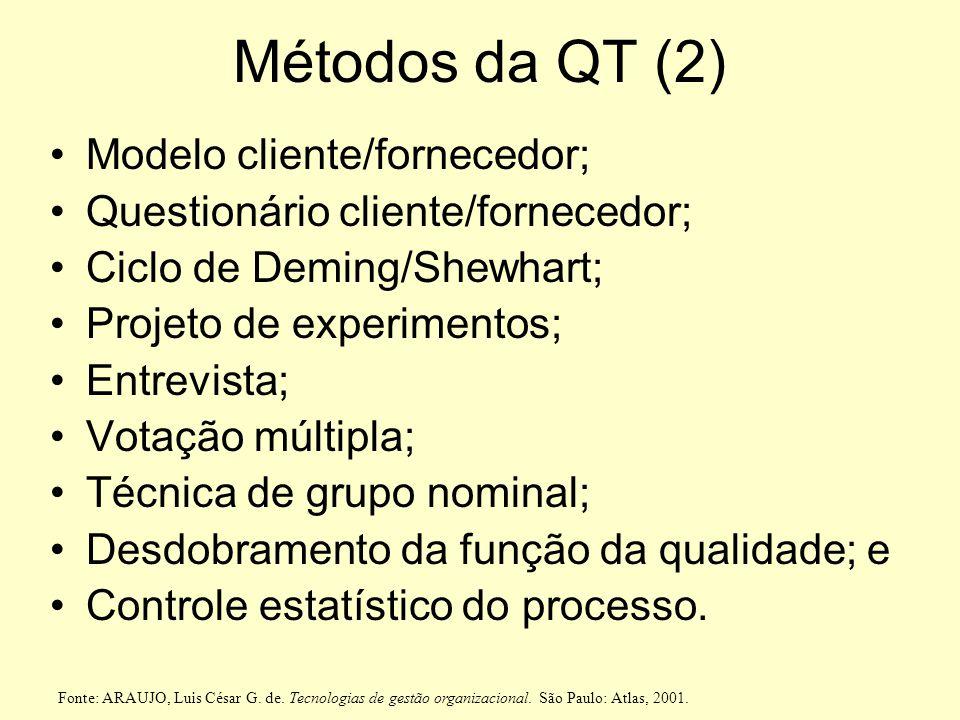 Métodos da QT (2) Modelo cliente/fornecedor;
