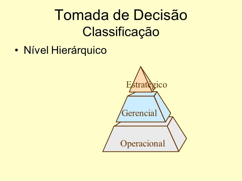 Tomada de Decisão Classificação