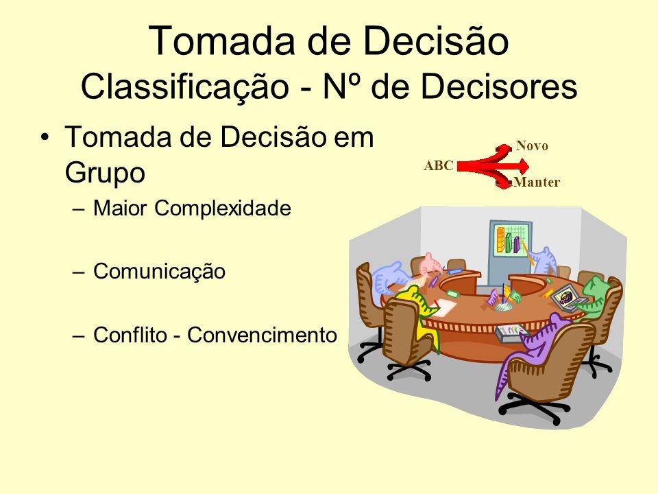 Tomada de Decisão Classificação - Nº de Decisores