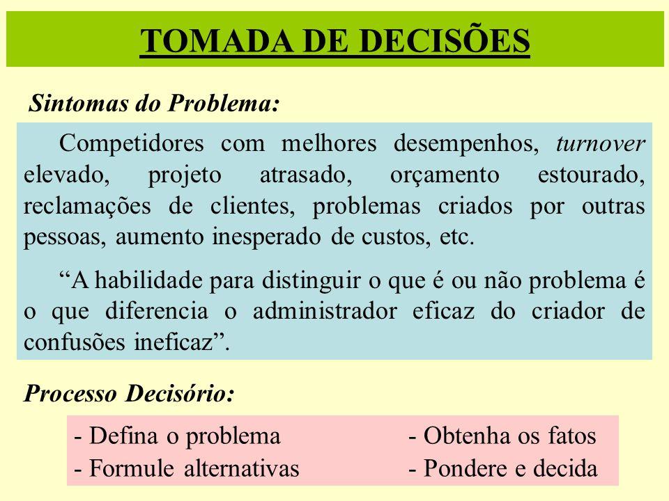 TOMADA DE DECISÕES Sintomas do Problema: