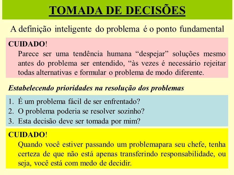 A definição inteligente do problema é o ponto fundamental