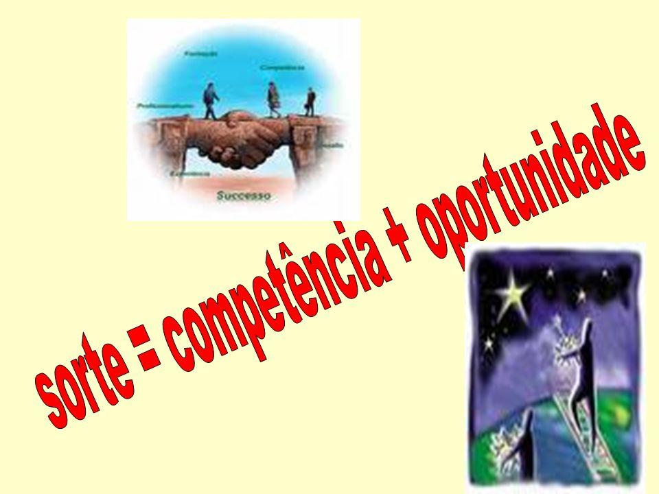 sorte = competência + oportunidade