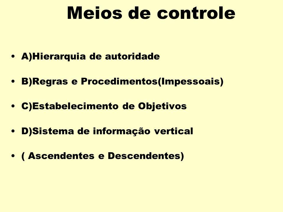 Meios de controle A)Hierarquia de autoridade