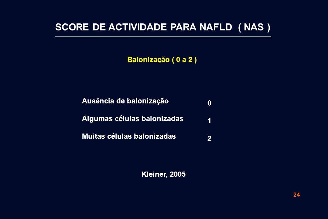 SCORE DE ACTIVIDADE PARA NAFLD ( NAS )