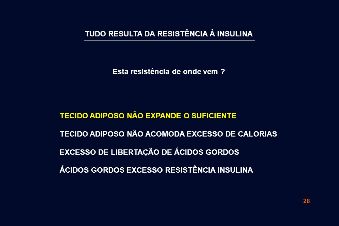 TUDO RESULTA DA RESISTÊNCIA À INSULINA