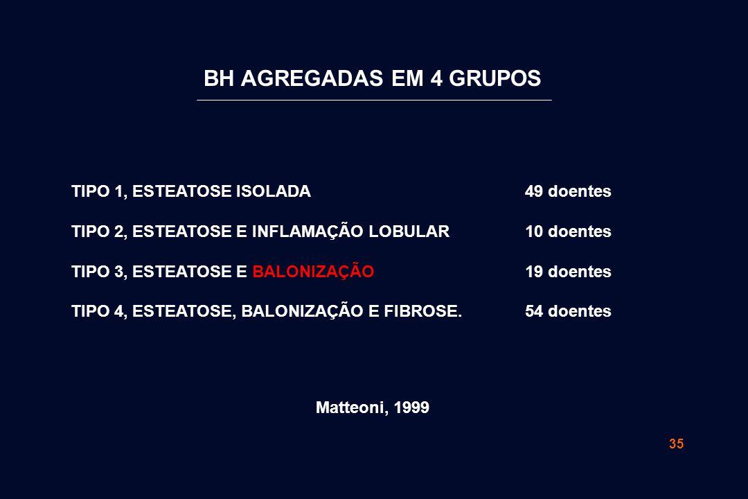 BH AGREGADAS EM 4 GRUPOS TIPO 1, ESTEATOSE ISOLADA
