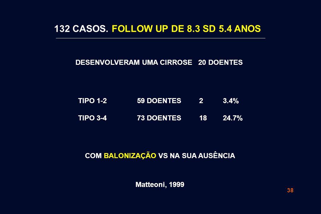 132 CASOS. FOLLOW UP DE 8.3 SD 5.4 ANOS