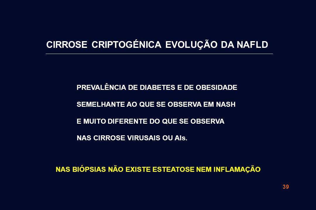 CIRROSE CRIPTOGÉNICA EVOLUÇÃO DA NAFLD