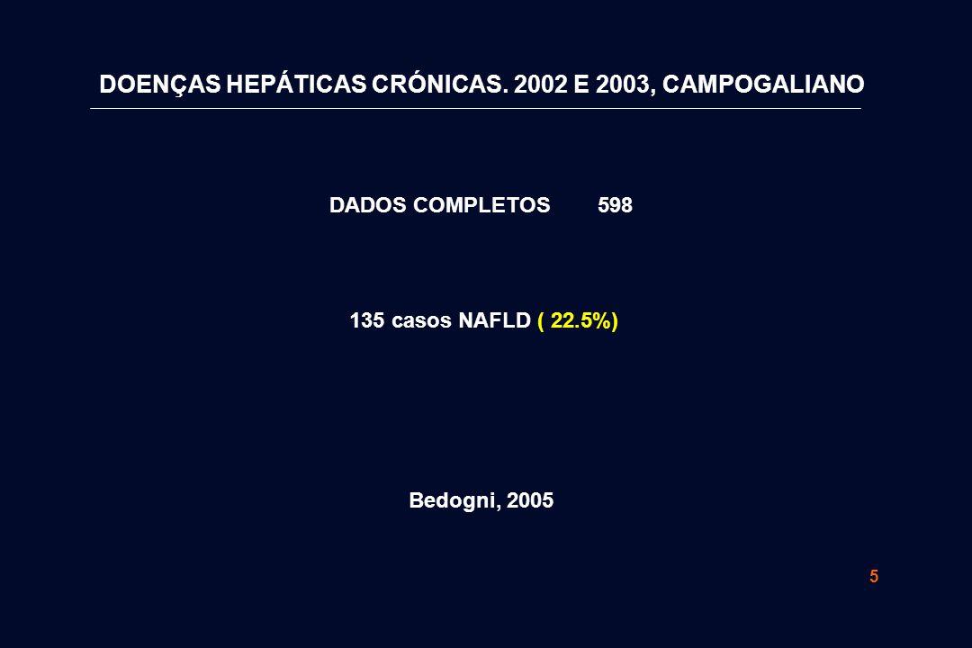 DOENÇAS HEPÁTICAS CRÓNICAS. 2002 E 2003, CAMPOGALIANO