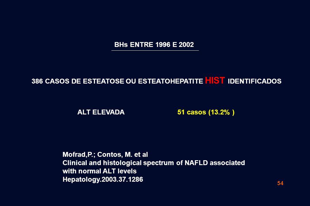 BHs ENTRE 1996 E 2002 386 CASOS DE ESTEATOSE OU ESTEATOHEPATITE HIST IDENTIFICADOS. ALT ELEVADA. 51 casos (13.2% )