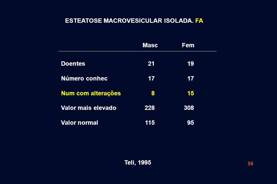 ESTEATOSE MACROVESICULAR ISOLADA. FA