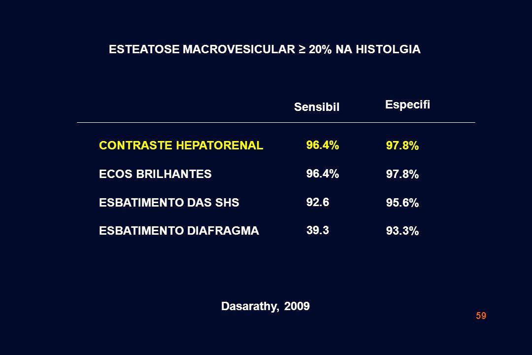 ESTEATOSE MACROVESICULAR ≥ 20% NA HISTOLGIA