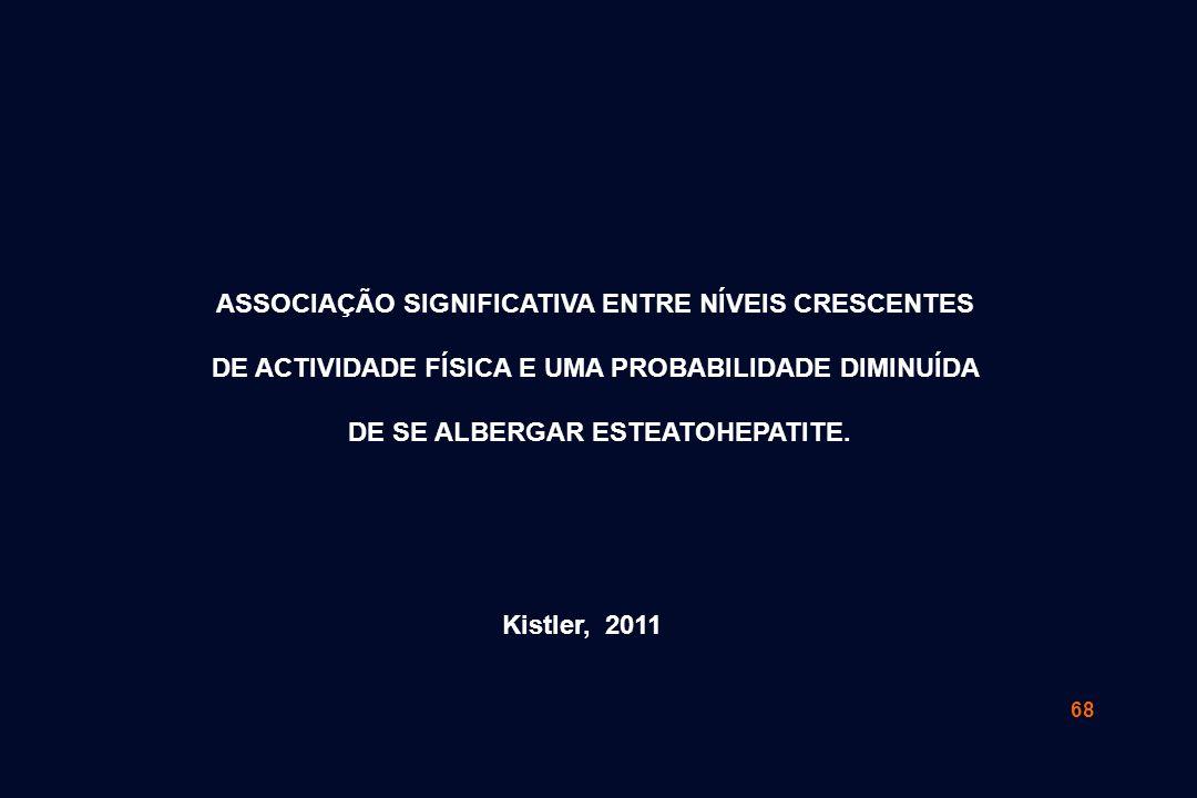 ASSOCIAÇÃO SIGNIFICATIVA ENTRE NÍVEIS CRESCENTES