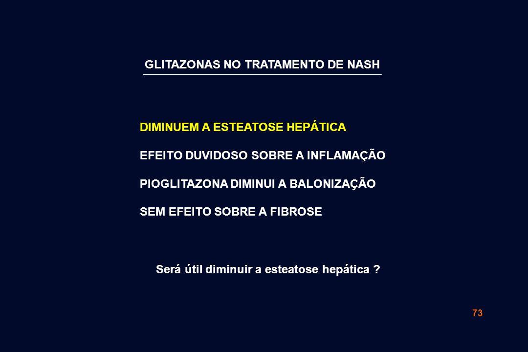 GLITAZONAS NO TRATAMENTO DE NASH