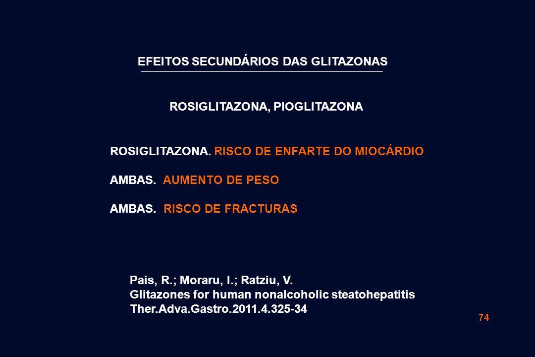 EFEITOS SECUNDÁRIOS DAS GLITAZONAS