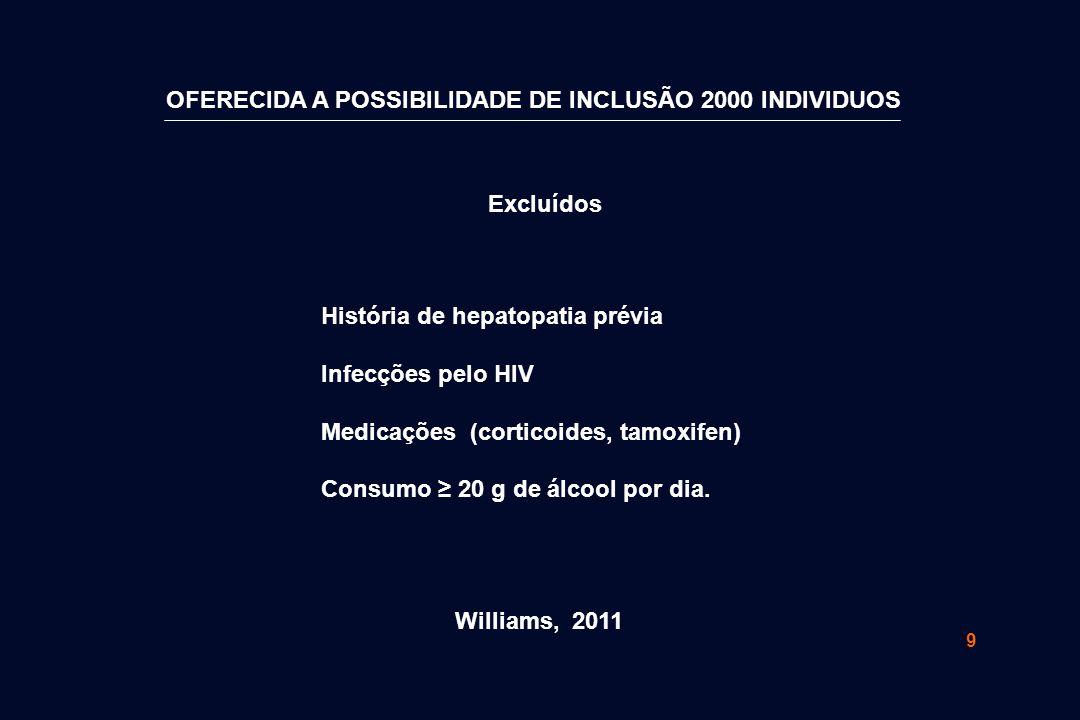 OFERECIDA A POSSIBILIDADE DE INCLUSÃO 2000 INDIVIDUOS