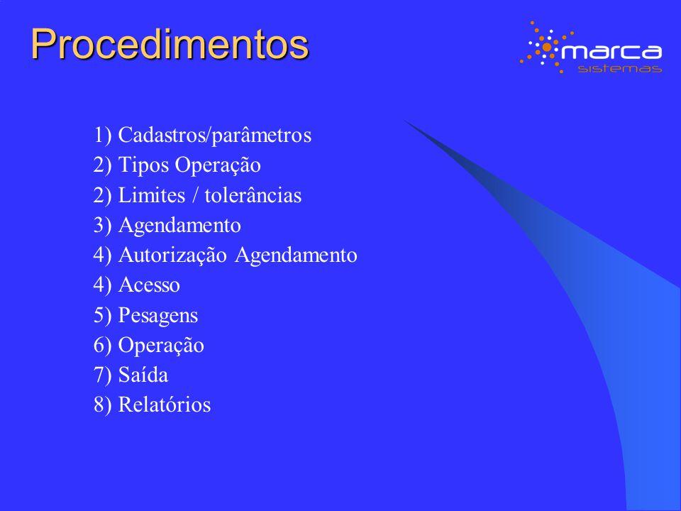 Procedimentos 1) Cadastros/parâmetros 2) Tipos Operação
