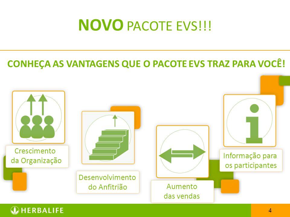 CONHEÇA AS VANTAGENS QUE O PACOTE EVS TRAZ PARA VOCÊ!