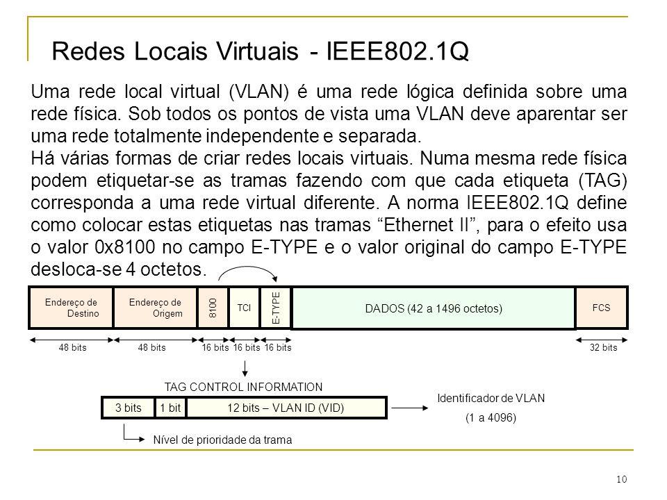 Redes Locais Virtuais - IEEE802.1Q