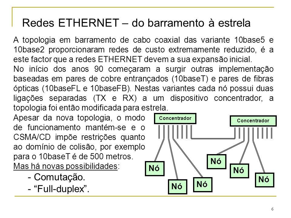 Redes ETHERNET – do barramento à estrela