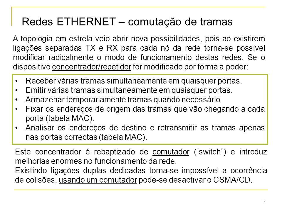 Redes ETHERNET – comutação de tramas