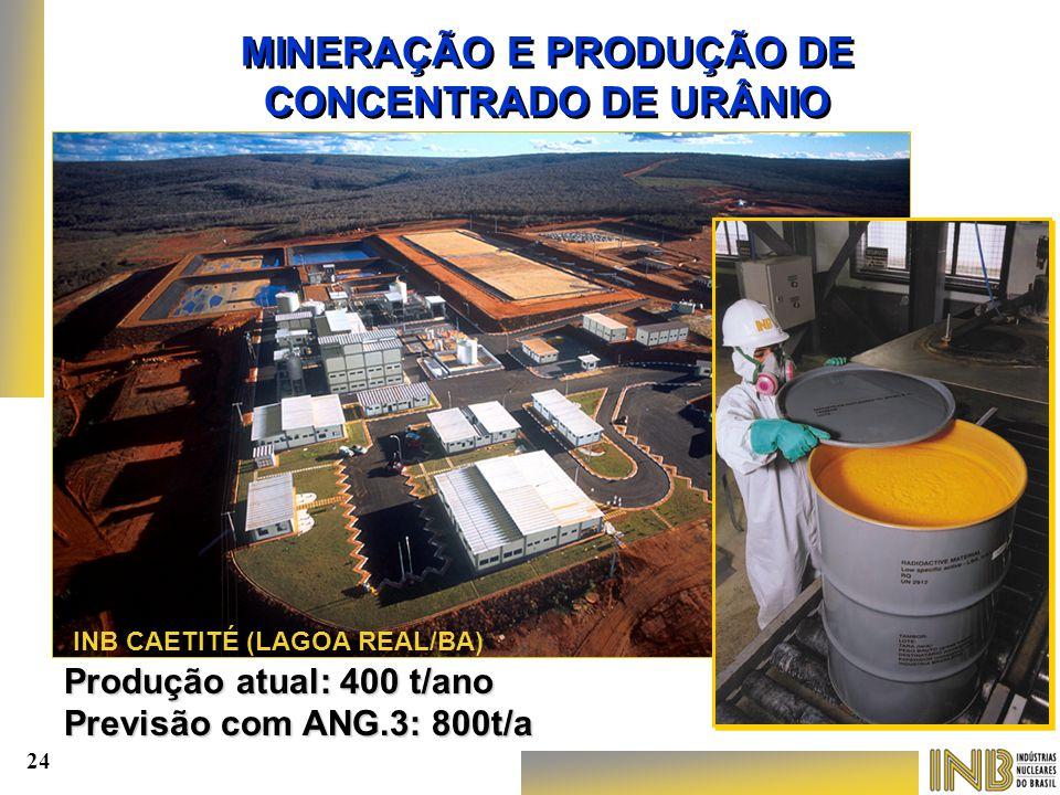 MINERAÇÃO E PRODUÇÃO DE CONCENTRADO DE URÂNIO