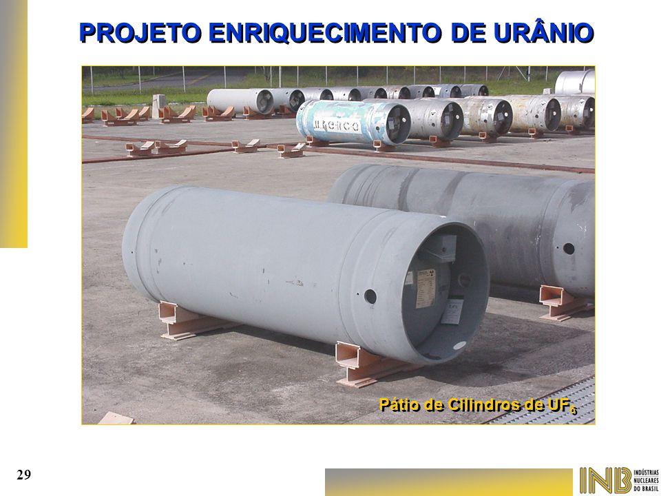 PROJETO ENRIQUECIMENTO DE URÂNIO