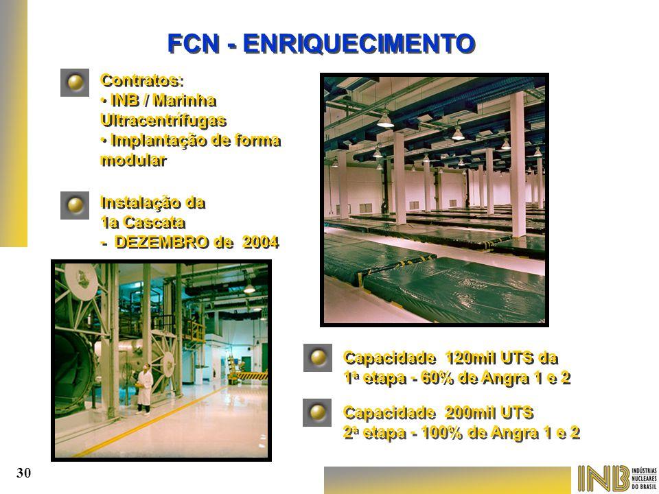 FCN - ENRIQUECIMENTO Contratos: INB / Marinha Ultracentrífugas