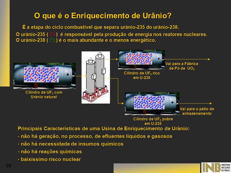 O que é o Enriquecimento de Urânio