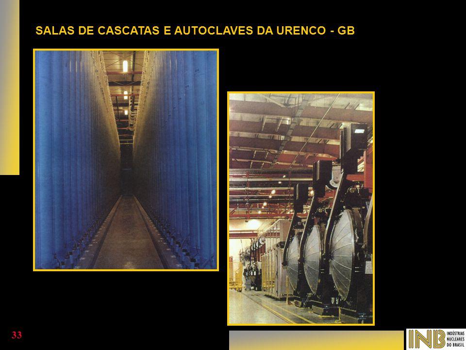 SALAS DE CASCATAS E AUTOCLAVES DA URENCO - GB
