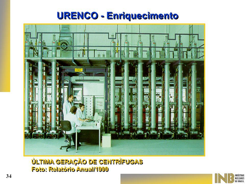 URENCO - Enriquecimento